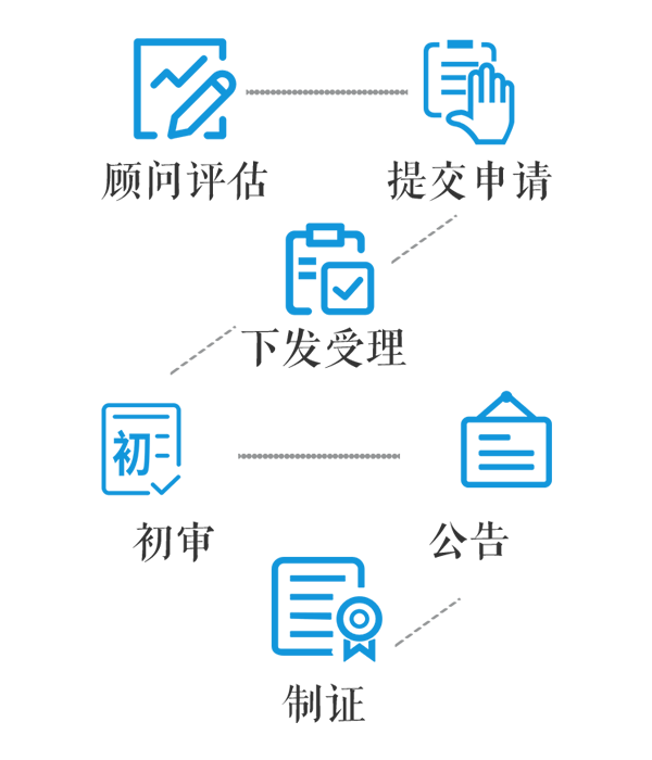 天津betway必威体育官网平台注册流程